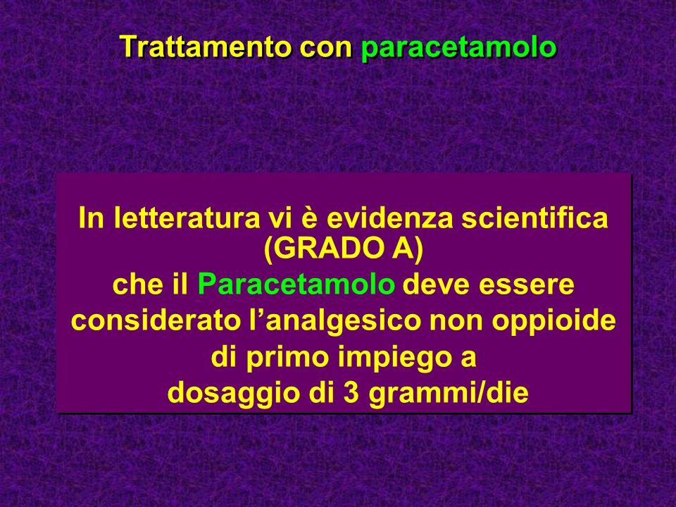 In letteratura vi è evidenza scientifica (GRADO A) che il Paracetamolo deve essere considerato lanalgesico non oppioide di primo impiego a dosaggio di