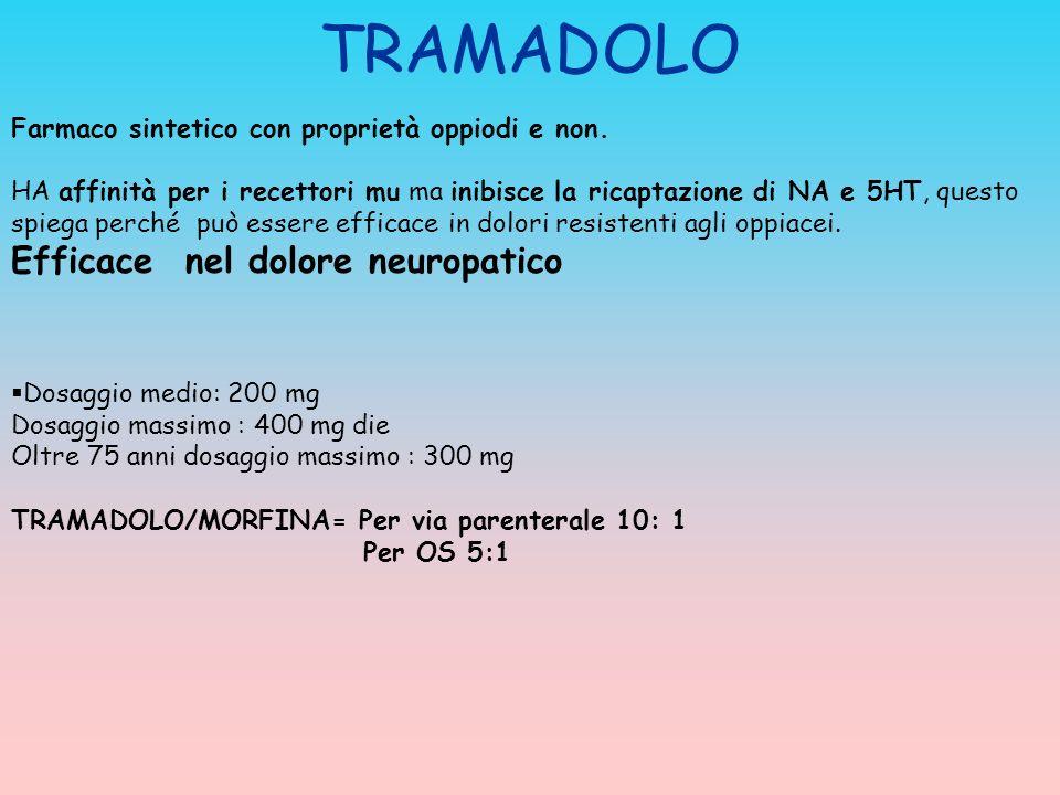 TRAMADOLO Farmaco sintetico con proprietà oppiodi e non. HA affinità per i recettori mu ma inibisce la ricaptazione di NA e 5HT, questo spiega perché