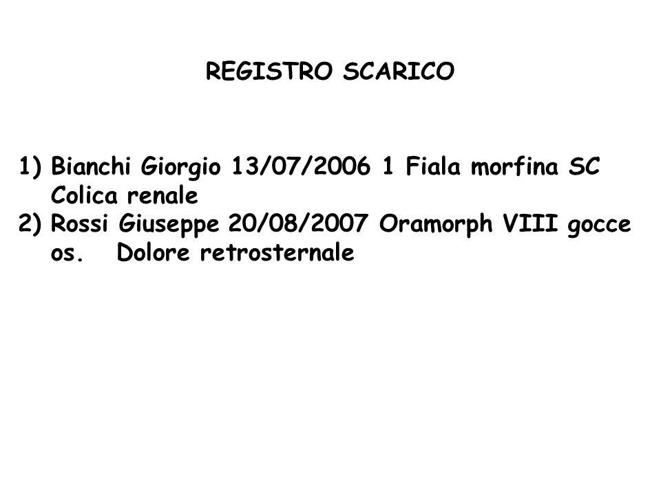 REGISTRO SCARICO 1)Bianchi Giorgio 13/07/2006 1 Fiala morfina SC Colica renale 2)Rossi Giuseppe 20/08/2007 Oramorph VIII gocce os. Dolore retrosternal