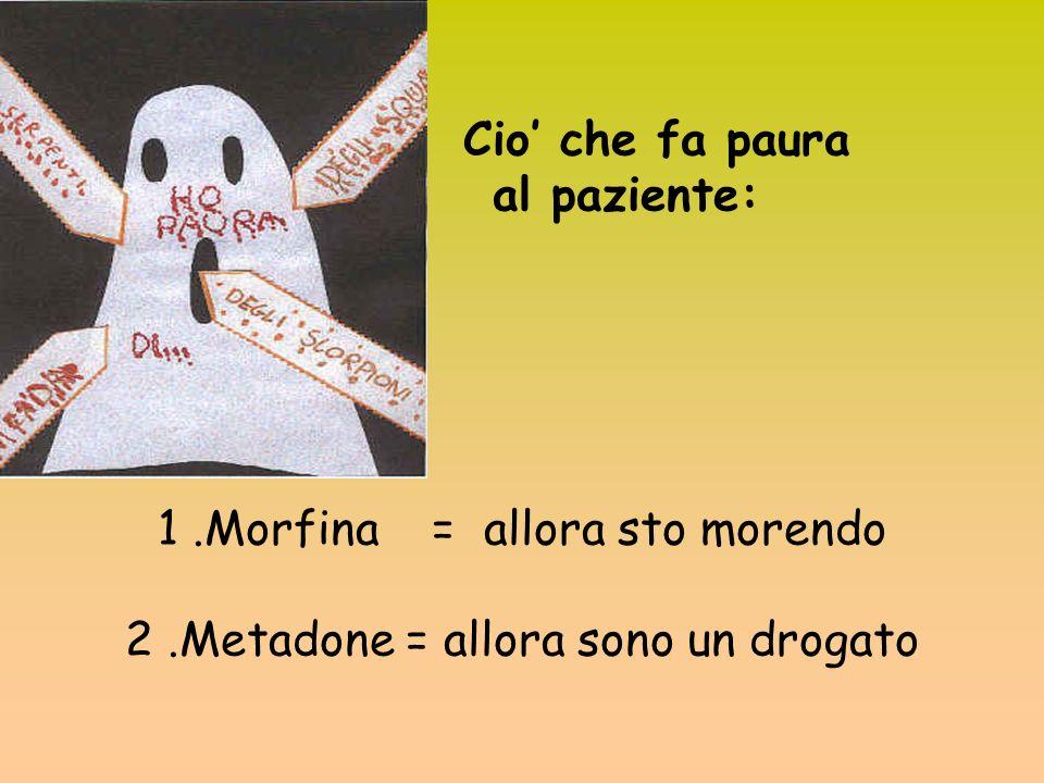 Cio che fa paura al paziente: 1.Morfina = allora sto morendo 2.Metadone = allora sono un drogato