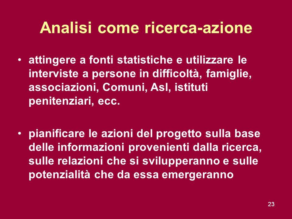 23 Analisi come ricerca-azione attingere a fonti statistiche e utilizzare le interviste a persone in difficoltà, famiglie, associazioni, Comuni, Asl, istituti penitenziari, ecc.