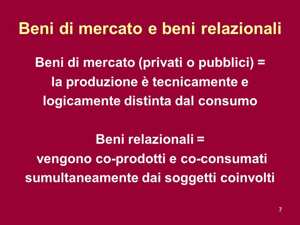 7 Beni di mercato e beni relazionali Beni di mercato (privati o pubblici) = la produzione è tecnicamente e logicamente distinta dal consumo Beni relazionali = vengono co-prodotti e co-consumati sumultaneamente dai soggetti coinvolti