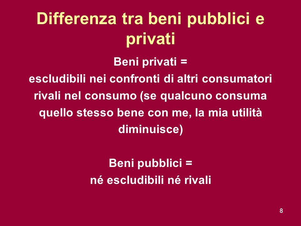 8 Differenza tra beni pubblici e privati Beni privati = escludibili nei confronti di altri consumatori rivali nel consumo (se qualcuno consuma quello stesso bene con me, la mia utilità diminuisce) Beni pubblici = né escludibili né rivali