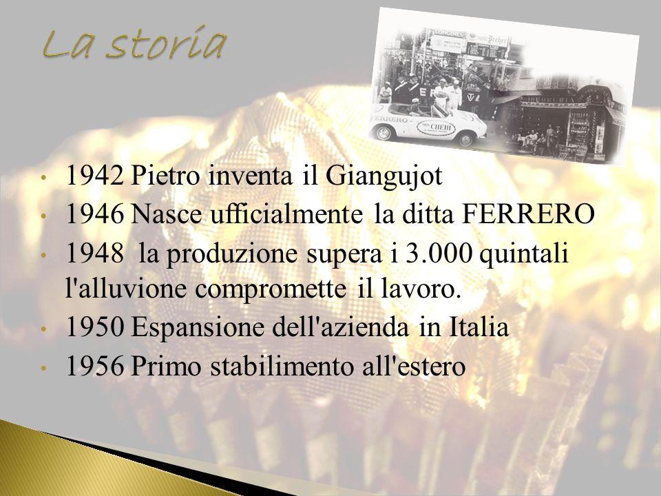1942 Pietro inventa il Giangujot 1946 Nasce ufficialmente la ditta FERRERO 1948 la produzione supera i 3.000 quintali l'alluvione compromette il lavor
