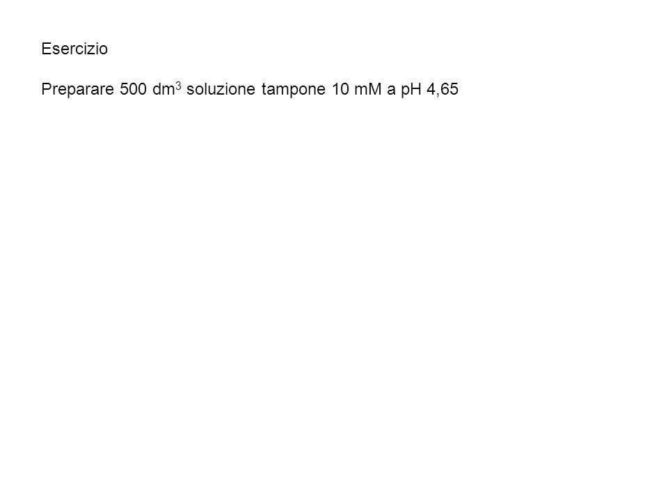 Esercizio Preparare 500 dm 3 soluzione tampone 10 mM a pH 4,65