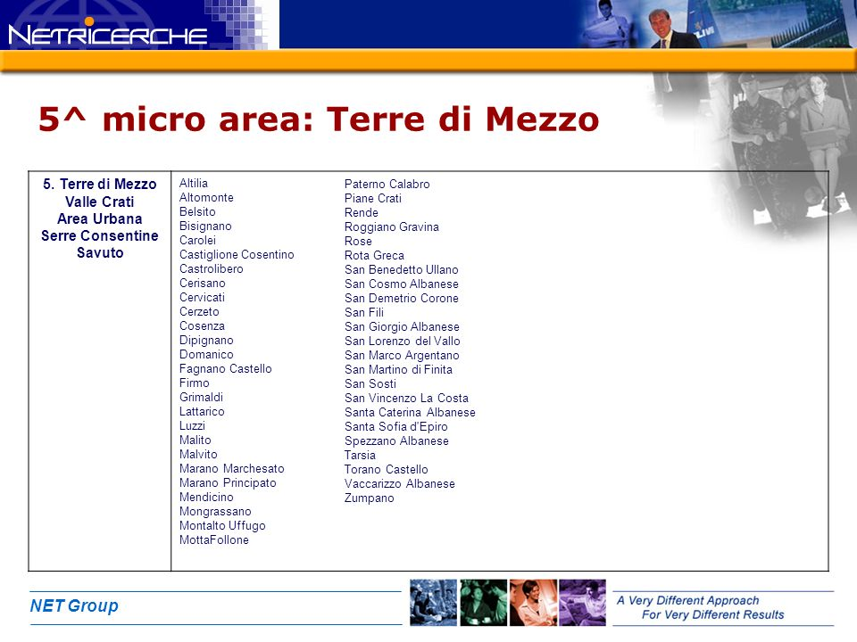 NET Group 5^ micro area: Terre di Mezzo 5.