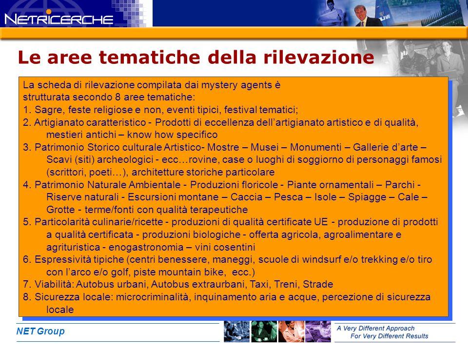 NET Group 4^ micro area: Pollino 4.