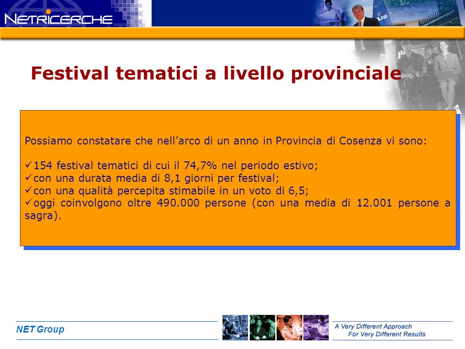 NET Group Festival tematici a livello provinciale Possiamo constatare che nellarco di un anno in Provincia di Cosenza vi sono: 154 festival tematici di cui il 74,7% nel periodo estivo; con una durata media di 8,1 giorni per festival; con una qualità percepita stimabile in un voto di 6,5; oggi coinvolgono oltre 490.000 persone (con una media di 12.001 persone a sagra).