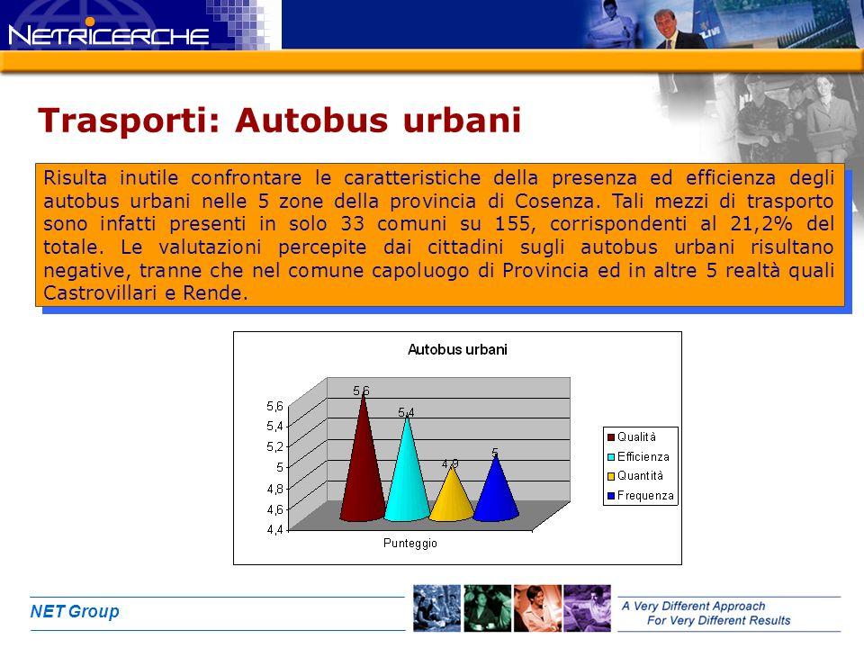 NET Group Trasporti: Autobus urbani Risulta inutile confrontare le caratteristiche della presenza ed efficienza degli autobus urbani nelle 5 zone della provincia di Cosenza.