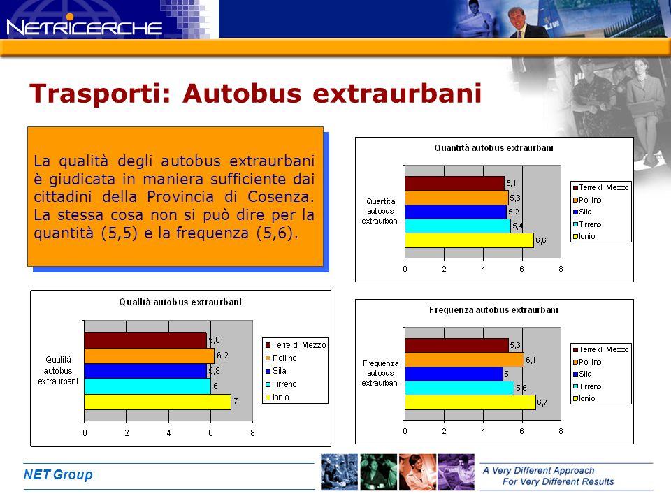 NET Group Trasporti: Autobus extraurbani La qualità degli autobus extraurbani è giudicata in maniera sufficiente dai cittadini della Provincia di Cosenza.