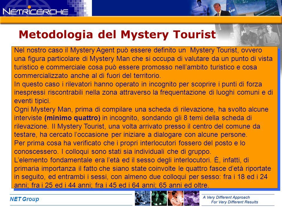 NET Group Trasporti: Taxi Risulta inutile confrontare le caratteristiche della presenza ed efficienza dei taxi nelle 5 zone della provincia di Cosenza.