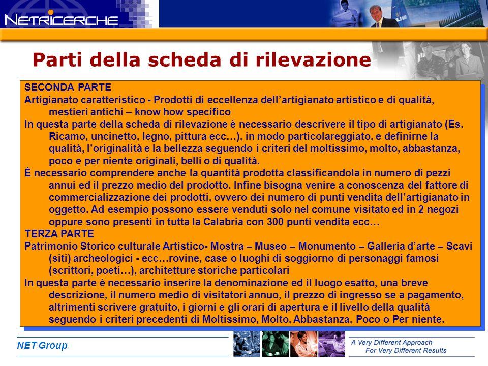 NET Group La zonizzazione