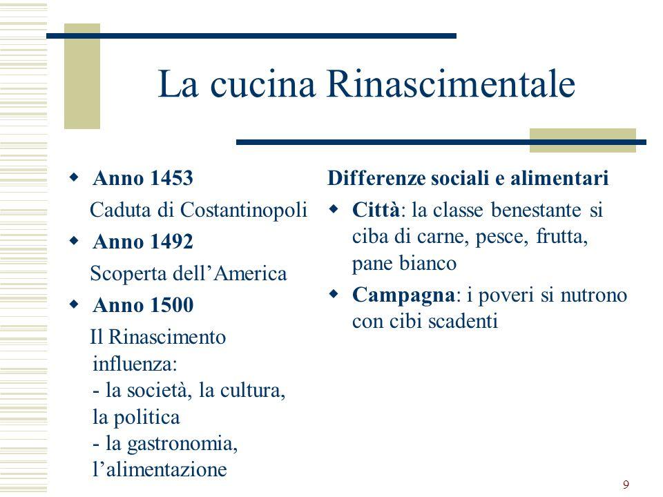 9 La cucina Rinascimentale Anno 1453 Caduta di Costantinopoli Anno 1492 Scoperta dellAmerica Anno 1500 Il Rinascimento influenza: - la società, la cul