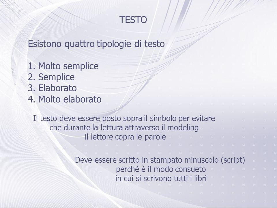 Esistono quattro tipologie di testo 1.Molto semplice 2.Semplice 3.Elaborato 4.Molto elaborato TESTO Il testo deve essere posto sopra il simbolo per ev