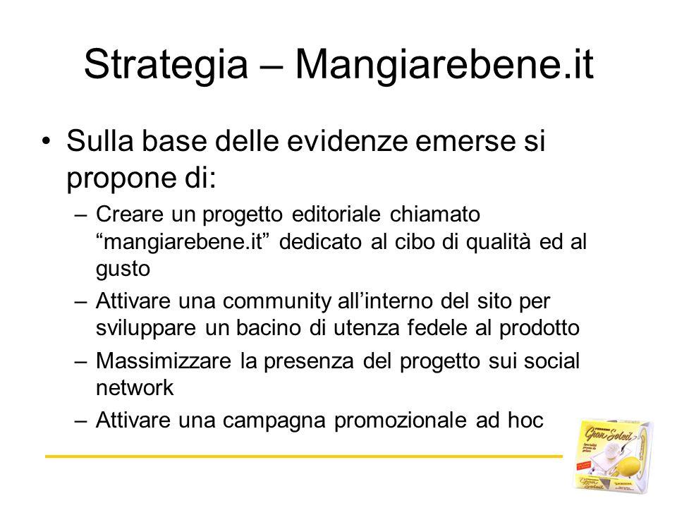 Strategia – Mangiarebene.it Sulla base delle evidenze emerse si propone di: –Creare un progetto editoriale chiamato mangiarebene.it dedicato al cibo d