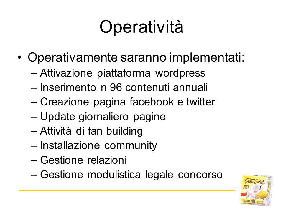 Operativamente saranno implementati: –Attivazione piattaforma wordpress –Inserimento n 96 contenuti annuali –Creazione pagina facebook e twitter –Upda