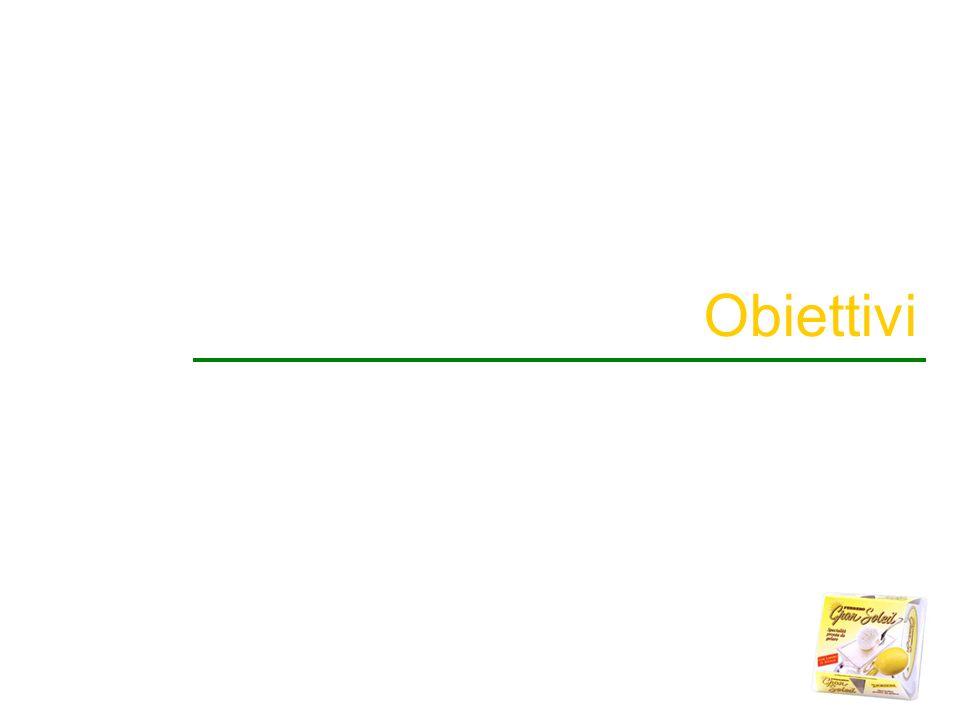 Obiettivi - Progetto Gli obiettivi del progetto sono: –Aumento della conoscenza del prodotto Gran Soleil –Generazione di discussioni spontanee sul progetto che sarà sviluppato –Ideazione di unattività partecipativa con scopo di dare vita ad una community di utenti Saranno poi perseguiti anche i seguenti obiettivi secondari –Discussioni e citazioni sul prodotto nei profili personali dei social network tra i partecipanti alla community –Presidio delle principali reti sociali