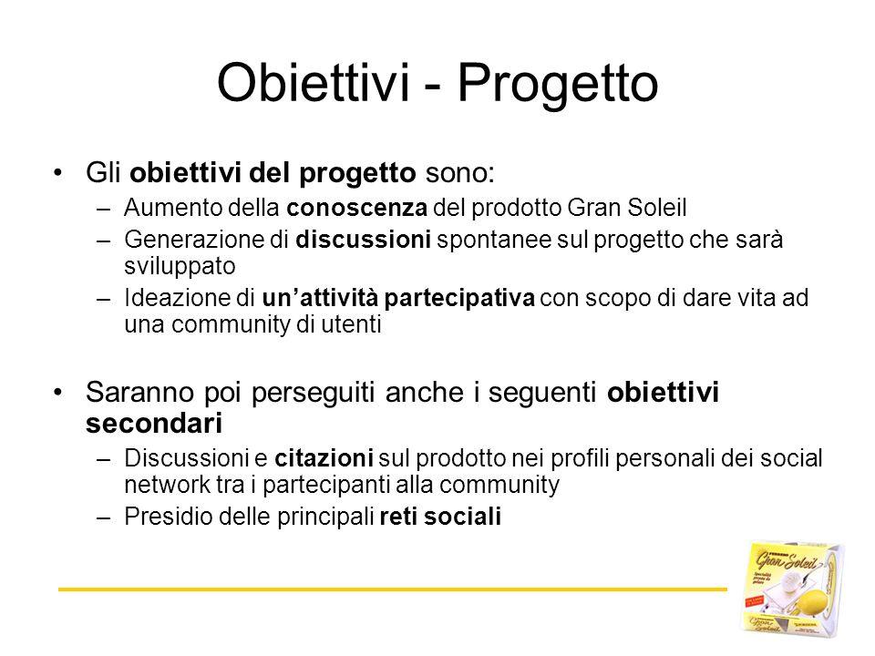 Obiettivi - Progetto Gli obiettivi del progetto sono: –Aumento della conoscenza del prodotto Gran Soleil –Generazione di discussioni spontanee sul pro