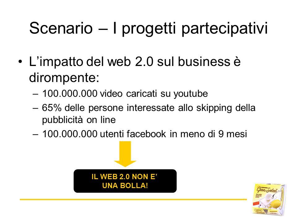 Scenario – I progetti partecipativi Limpatto del web 2.0 sul business è dirompente: –100.000.000 video caricati su youtube –65% delle persone interess