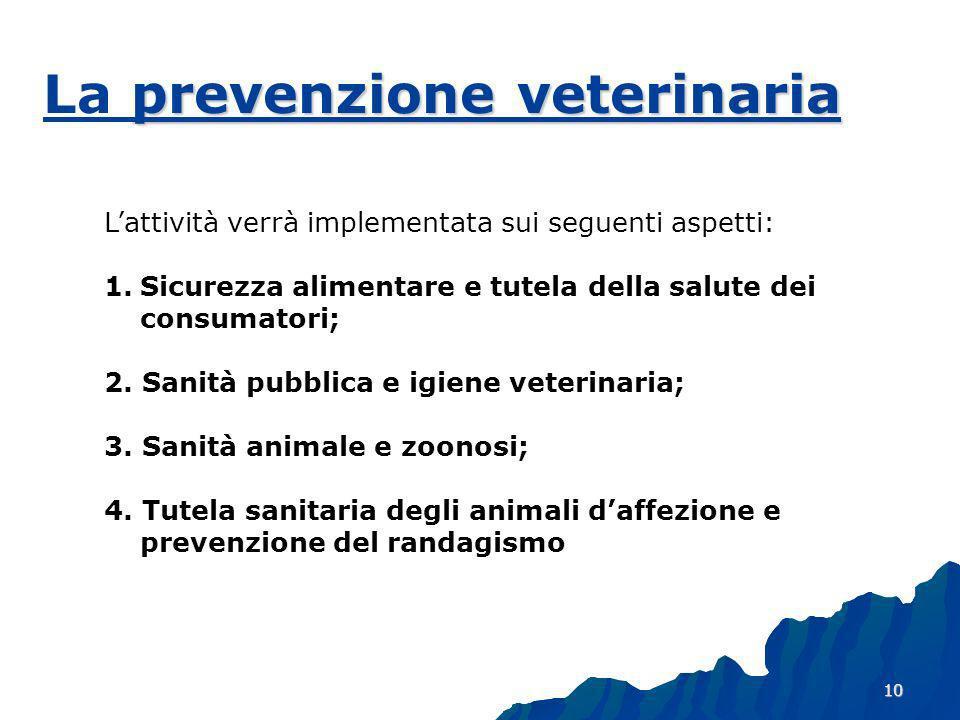 10 prevenzione veterinaria La prevenzione veterinaria Lattività verrà implementata sui seguenti aspetti: 1.Sicurezza alimentare e tutela della salute dei consumatori; 2.