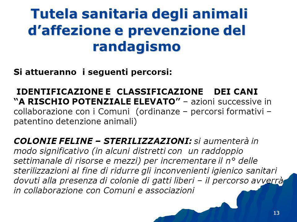 13 Tutela sanitaria degli animali daffezione e prevenzione del randagismo Si attueranno i seguenti percorsi: IDENTIFICAZIONE E CLASSIFICAZIONE DEI CANI A RISCHIO POTENZIALE ELEVATO – azioni successive in collaborazione con i Comuni (ordinanze – percorsi formativi – patentino detenzione animali) COLONIE FELINE – STERILIZZAZIONI: si aumenterà in modo significativo (in alcuni distretti con un raddoppio settimanale di risorse e mezzi) per incrementare il n° delle sterilizzazioni al fine di ridurre gli inconvenienti igienico sanitari dovuti alla presenza di colonie di gatti liberi – il percorso avverrà in collaborazione con Comuni e associazioni