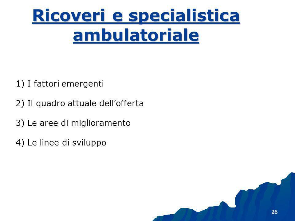 26 Ricoveri e specialistica ambulatoriale 1) I fattori emergenti 2) Il quadro attuale dellofferta 3) Le aree di miglioramento 4) Le linee di sviluppo