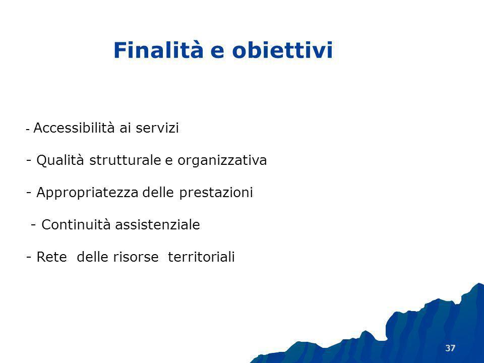 37 - Accessibilità ai servizi - Qualità strutturale e organizzativa - Appropriatezza delle prestazioni - Continuità assistenziale - Rete delle risorse territoriali Finalità e obiettivi
