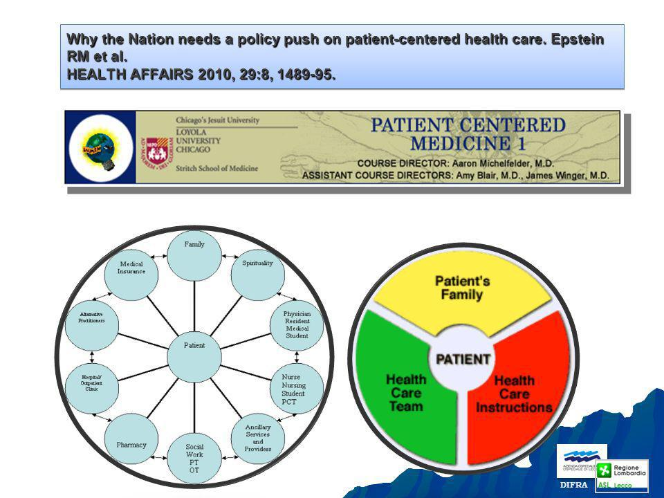 45 Why the Nation needs a policy push on patient-centered health care. Epstein RM et al. HEALTH AFFAIRS 2010, 29:8, 1489-95. DIFRA