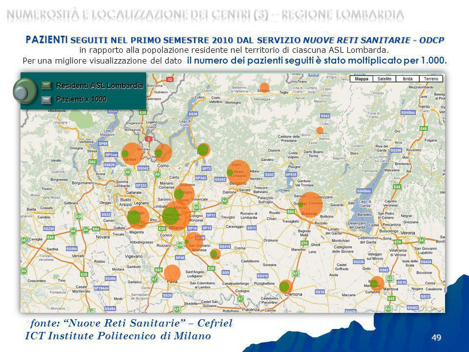 49 PAZIENTI SEGUITI NEL PRIMO SEMESTRE 2010 DAL SERVIZIO NUOVE RETI SANITARIE - ODCP in rapporto alla popolazione residente nel territorio di ciascuna ASL Lombarda.