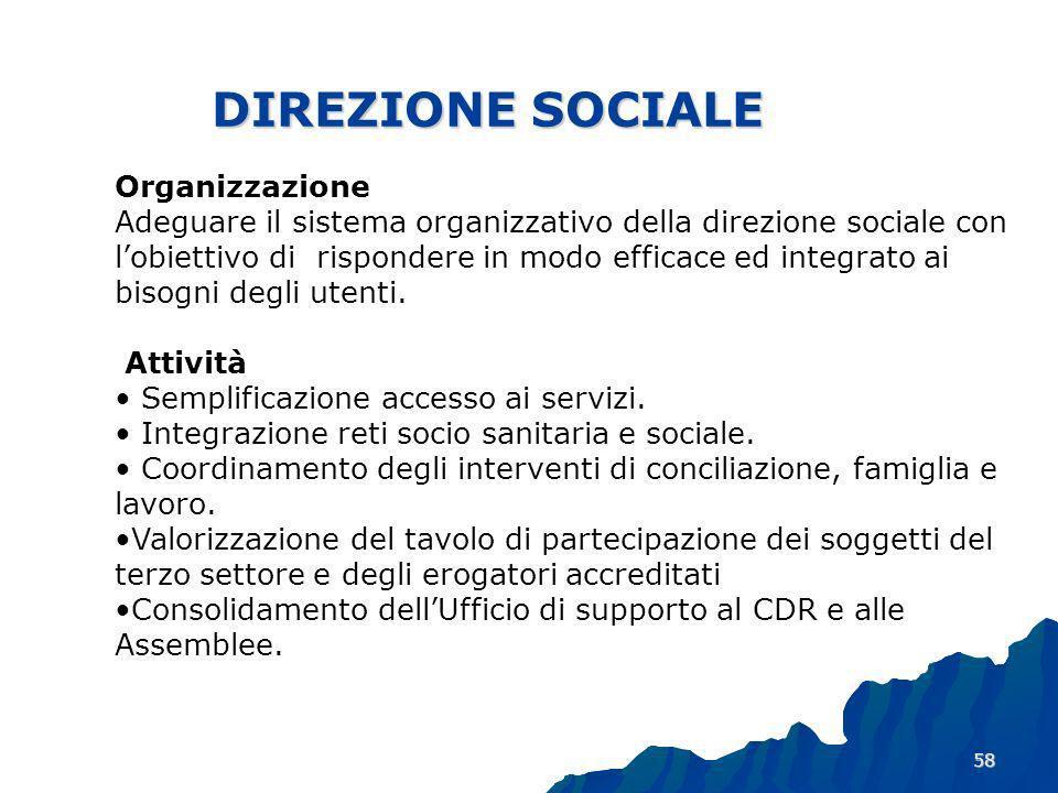 58 DIREZIONE SOCIALE Organizzazione Adeguare il sistema organizzativo della direzione sociale con lobiettivo di rispondere in modo efficace ed integrato ai bisogni degli utenti.