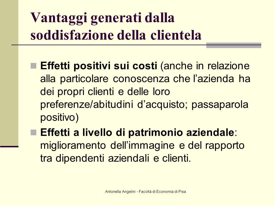 Antonella Angelini - Facoltà di Economia di Pisa Vantaggi generati dalla soddisfazione della clientela Effetti positivi sui costi (anche in relazione