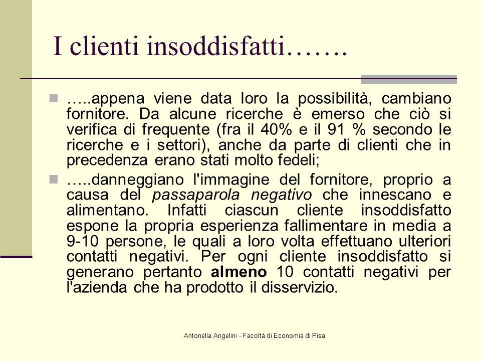 Antonella Angelini - Facoltà di Economia di Pisa I clienti insoddisfatti……. …..appena viene data loro la possibilità, cambiano fornitore. Da alcune ri