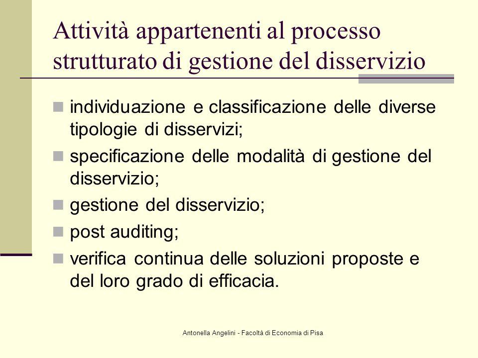 Antonella Angelini - Facoltà di Economia di Pisa Attività appartenenti al processo strutturato di gestione del disservizio individuazione e classifica