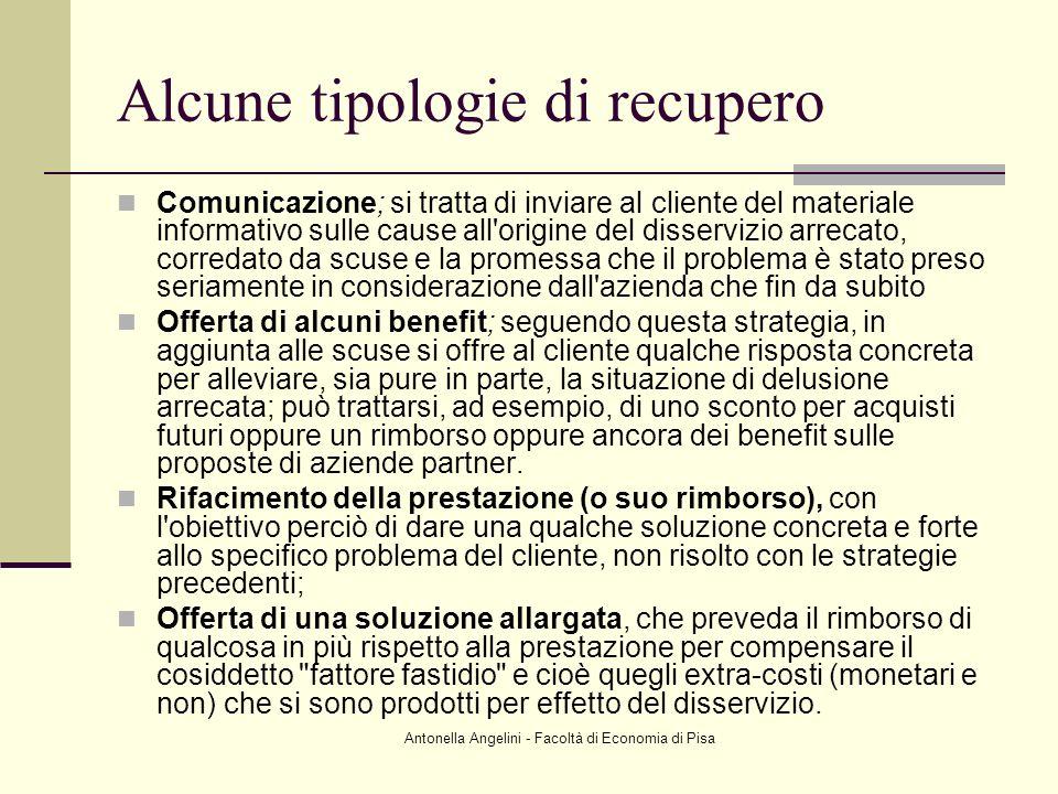 Antonella Angelini - Facoltà di Economia di Pisa Alcune tipologie di recupero Comunicazione; si tratta di inviare al cliente del materiale informativo