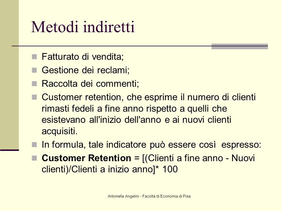 Antonella Angelini - Facoltà di Economia di Pisa Metodi indiretti Fatturato di vendita; Gestione dei reclami; Raccolta dei commenti; Customer retentio