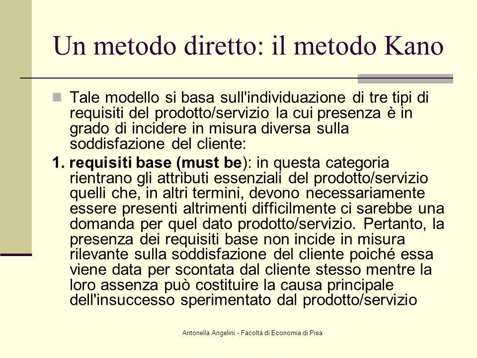 Antonella Angelini - Facoltà di Economia di Pisa Tale modello si basa sull'individuazione di tre tipi di requisiti del prodotto/servizio la cui presen
