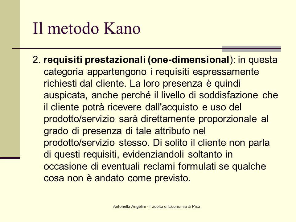 Antonella Angelini - Facoltà di Economia di Pisa Il metodo Kano 2. requisiti prestazionali (one-dimensional): in questa categoria appartengono i requi