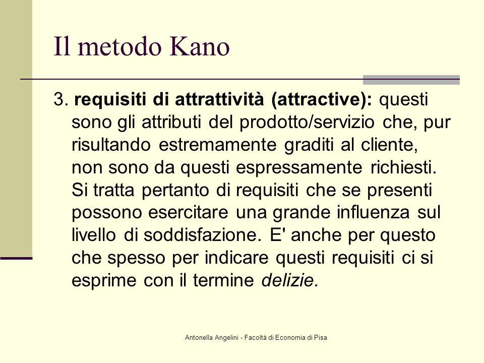 Antonella Angelini - Facoltà di Economia di Pisa Il metodo Kano 3. requisiti di attrattività (attractive): questi sono gli attributi del prodotto/serv
