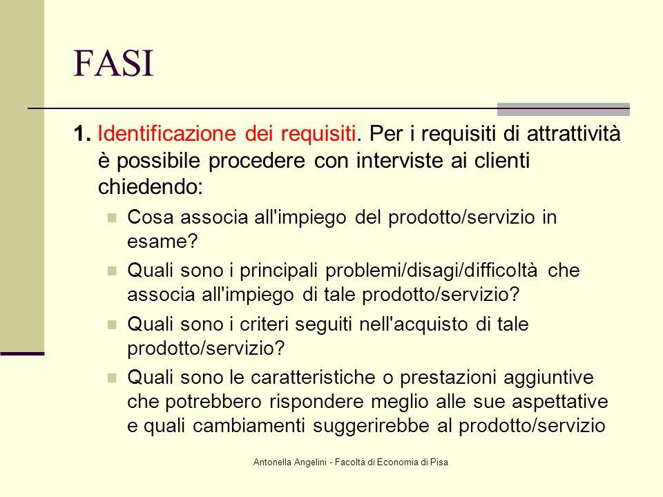 Antonella Angelini - Facoltà di Economia di Pisa FASI 1. Identificazione dei requisiti. Per i requisiti di attrattività è possibile procedere con inte