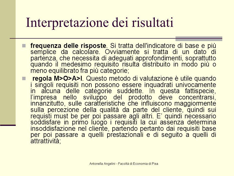 Antonella Angelini - Facoltà di Economia di Pisa Interpretazione dei risultati frequenza delle risposte. Si tratta dell'indicatore di base e più sempl