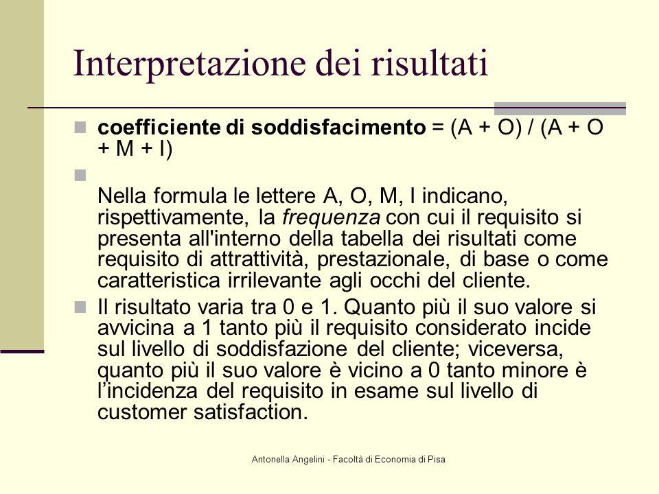 Antonella Angelini - Facoltà di Economia di Pisa coefficiente di soddisfacimento = (A + O) / (A + O + M + I) Nella formula le lettere A, O, M, I indic