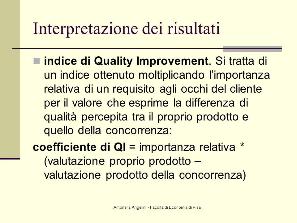 Antonella Angelini - Facoltà di Economia di Pisa indice di Quality Improvement. Si tratta di un indice ottenuto moltiplicando limportanza relativa di