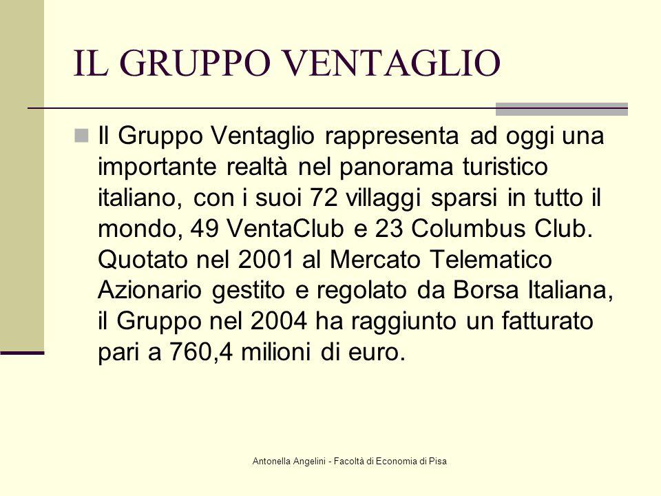 Antonella Angelini - Facoltà di Economia di Pisa IL GRUPPO VENTAGLIO Il Gruppo Ventaglio rappresenta ad oggi una importante realtà nel panorama turist