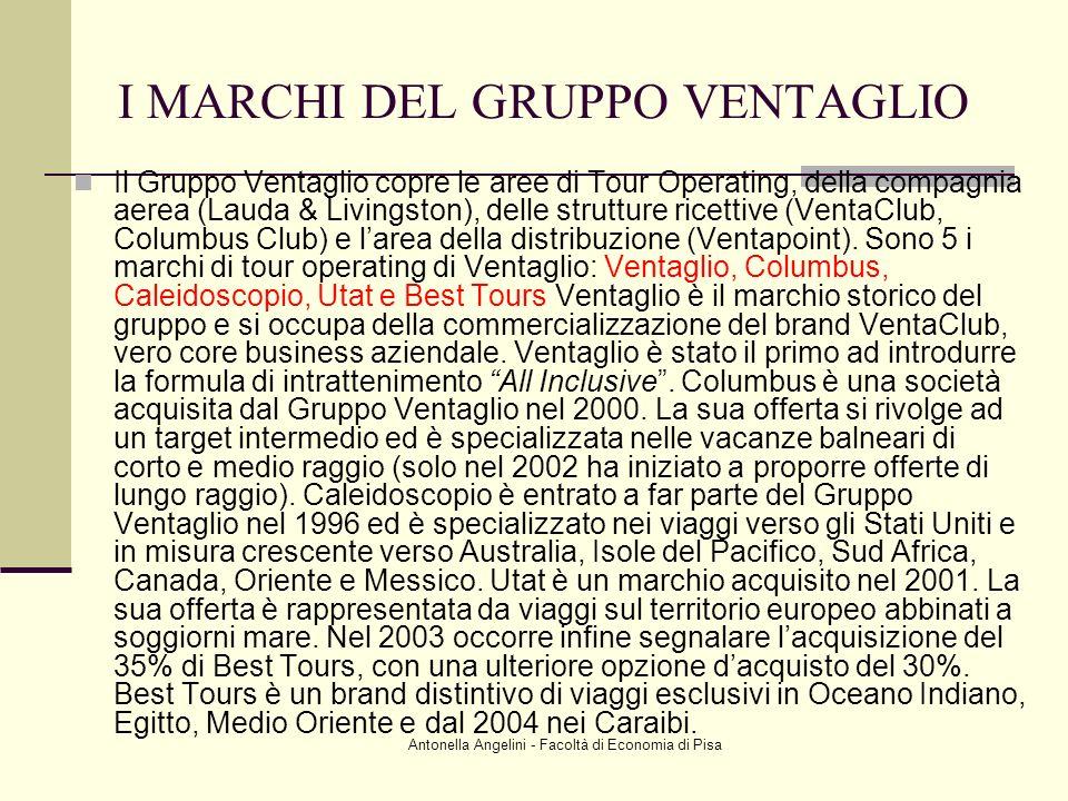 Antonella Angelini - Facoltà di Economia di Pisa Il Gruppo Ventaglio copre le aree di Tour Operating, della compagnia aerea (Lauda & Livingston), dell
