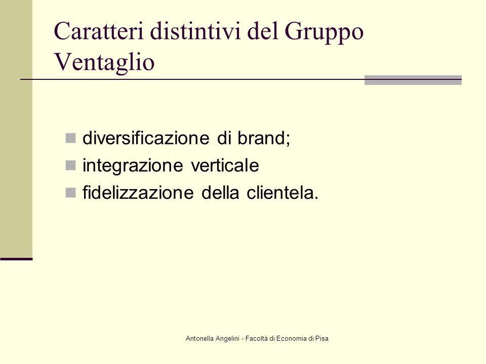 Antonella Angelini - Facoltà di Economia di Pisa Caratteri distintivi del Gruppo Ventaglio diversificazione di brand; integrazione verticale fidelizza