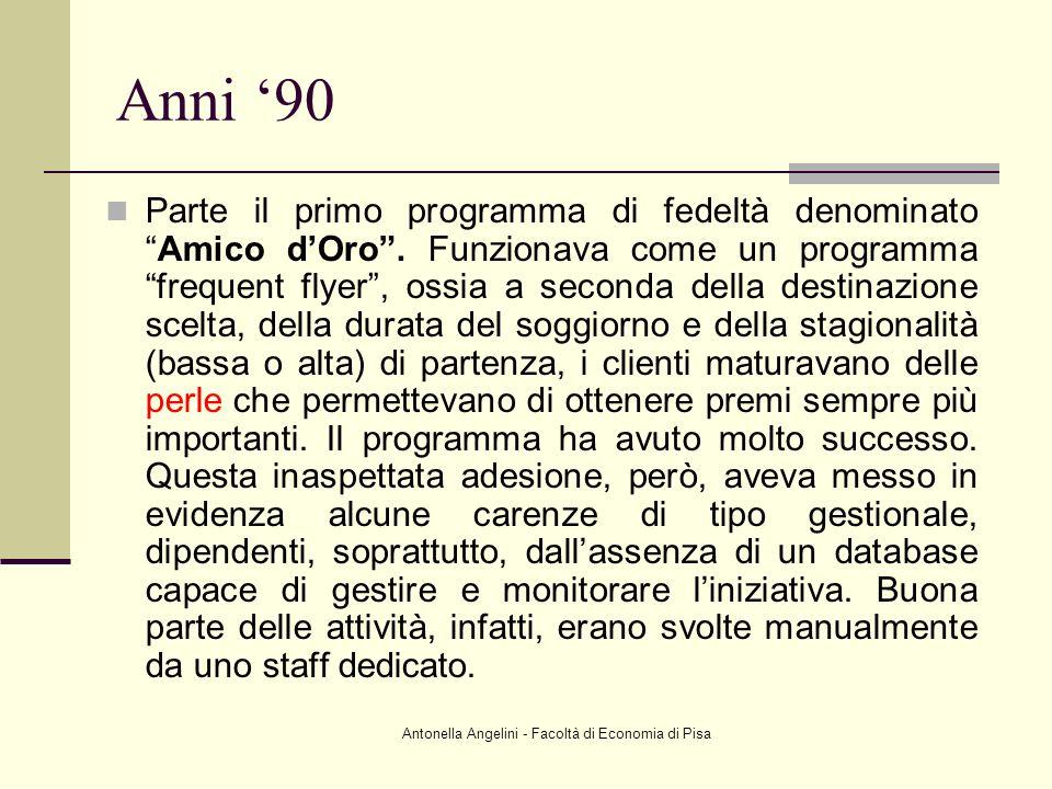 Antonella Angelini - Facoltà di Economia di Pisa Anni 90 Parte il primo programma di fedeltà denominatoAmico dOro. Funzionava come un programma freque