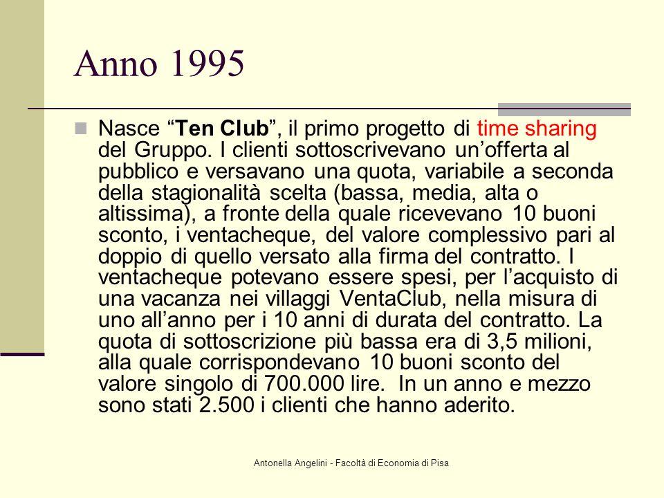 Antonella Angelini - Facoltà di Economia di Pisa Anno 1995 Nasce Ten Club, il primo progetto di time sharing del Gruppo. I clienti sottoscrivevano uno