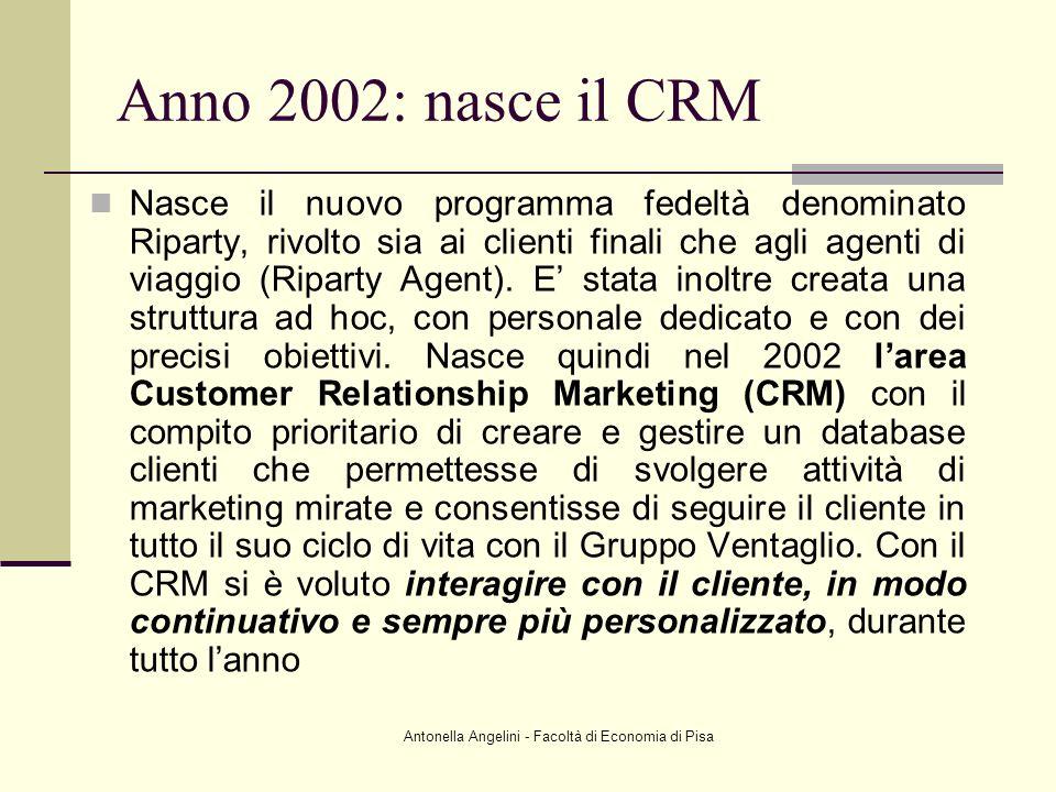 Antonella Angelini - Facoltà di Economia di Pisa Anno 2002: nasce il CRM Nasce il nuovo programma fedeltà denominato Riparty, rivolto sia ai clienti f