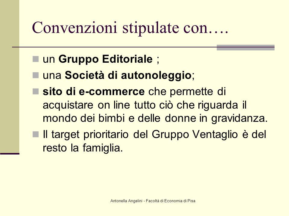 Antonella Angelini - Facoltà di Economia di Pisa Convenzioni stipulate con…. un Gruppo Editoriale ; una Società di autonoleggio; sito di e-commerce ch