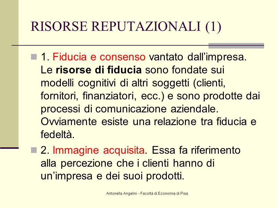 Antonella Angelini - Facoltà di Economia di Pisa RISORSE REPUTAZIONALI (1) 1. Fiducia e consenso vantato dallimpresa. Le risorse di fiducia sono fonda